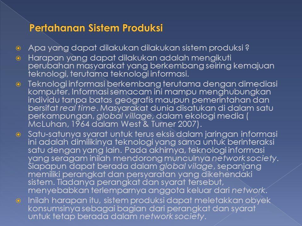 Pertahanan Sistem Produksi