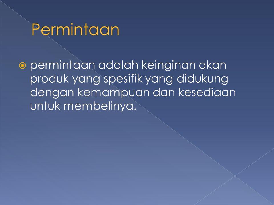 Permintaan permintaan adalah keinginan akan produk yang spesifik yang didukung dengan kemampuan dan kesediaan untuk membelinya.