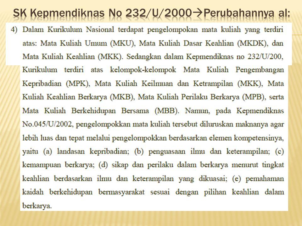 SK Kepmendiknas No 232/U/2000Perubahannya al: