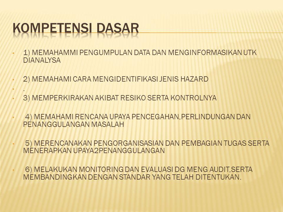KOMPETENSI DASAR 1) MEMAHAMMI PENGUMPULAN DATA DAN MENGINFORMASIKAN UTK DIANALYSA. 2) MEMAHAMI CARA MENGIDENTIFIKASI JENIS HAZARD.