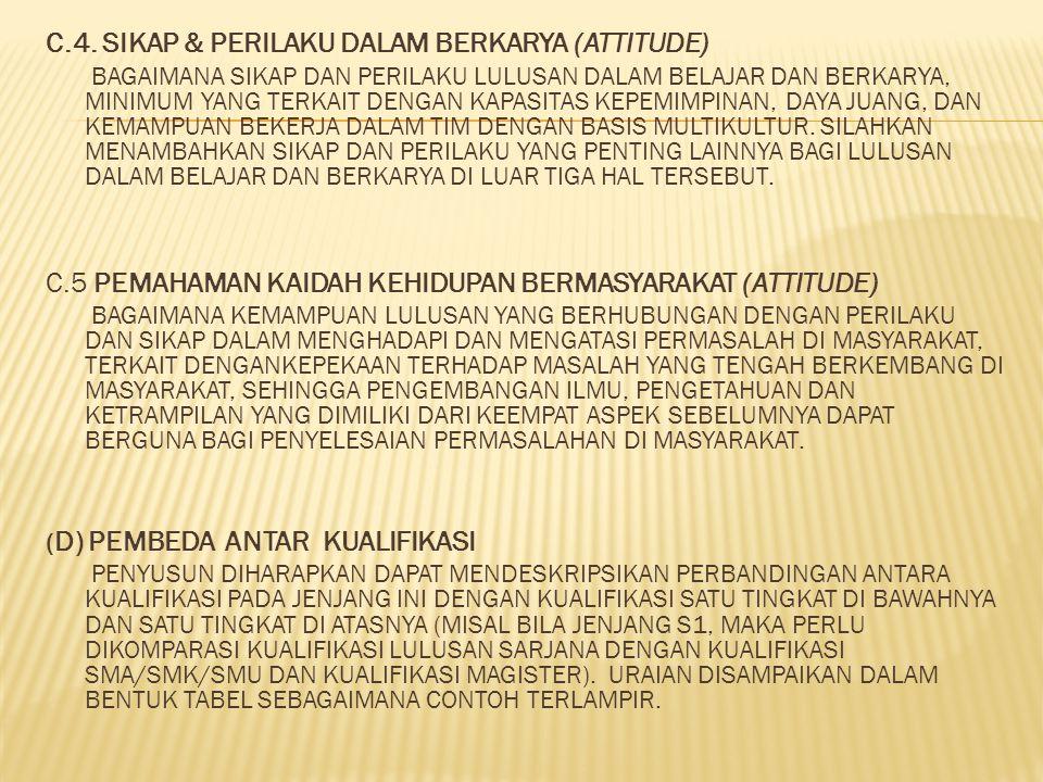 C.4. SIKAP & PERILAKU DALAM BERKARYA (ATTITUDE)