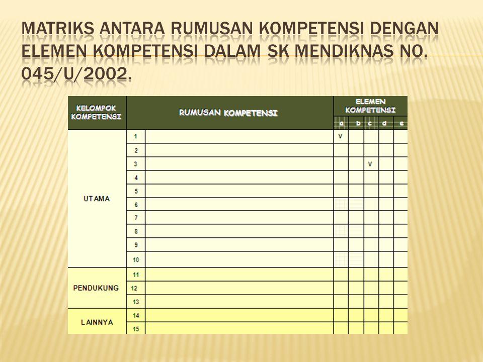 Matriks antara Rumusan Kompetensi dengan Elemen Kompetensi dalam SK Mendiknas No. 045/U/2002.