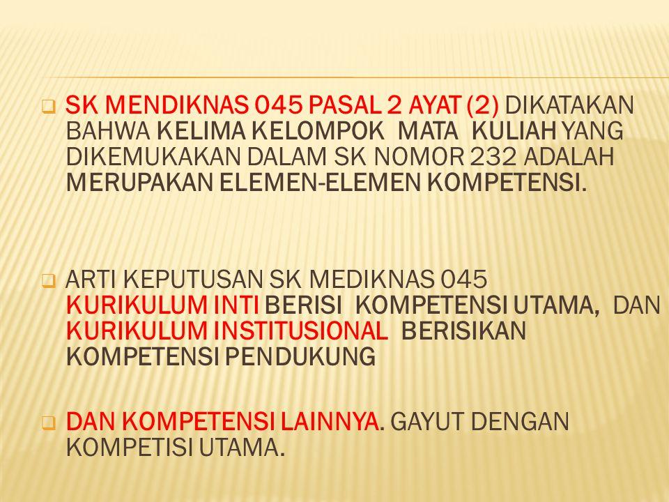 SK MENDIKNAS 045 PASAL 2 AYAT (2) DIKATAKAN BAHWA KELIMA KELOMPOK MATA KULIAH YANG DIKEMUKAKAN DALAM SK NOMOR 232 ADALAH MERUPAKAN ELEMEN-ELEMEN KOMPETENSI.