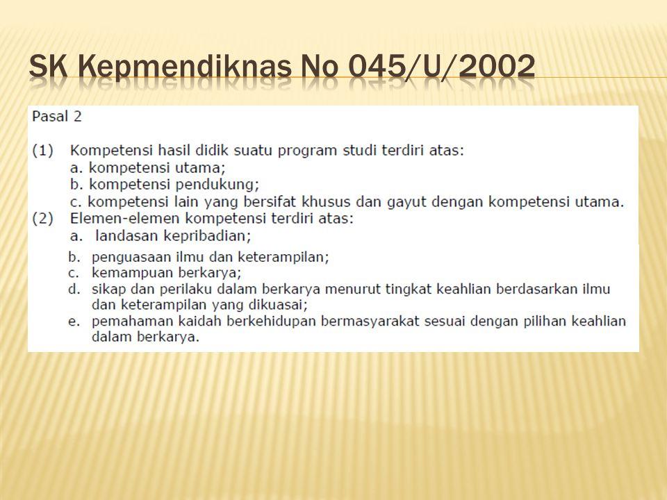 SK Kepmendiknas No 045/U/2002