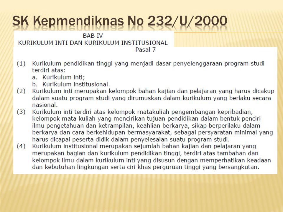 SK Kepmendiknas No 232/U/2000