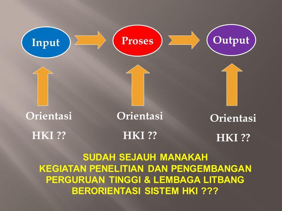 Input Proses Output Orientasi HKI Orientasi HKI Orientasi HKI