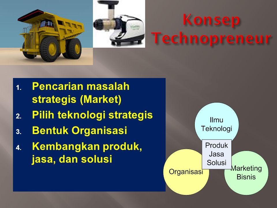 Konsep Technopreneur Pencarian masalah strategis (Market)
