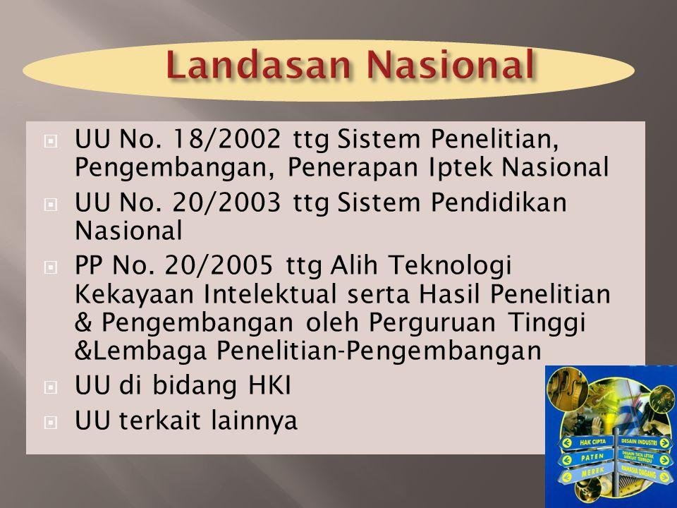 Landasan Nasional UU No. 18/2002 ttg Sistem Penelitian, Pengembangan, Penerapan Iptek Nasional. UU No. 20/2003 ttg Sistem Pendidikan Nasional.