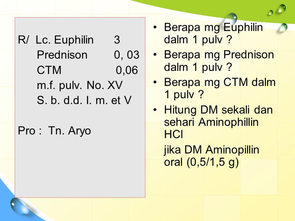 R/ Lc. Euphilin 3 Prednison 0, 03. CTM 0,06. m.f. pulv. No. XV. S. b. d.d. I. m. et V.