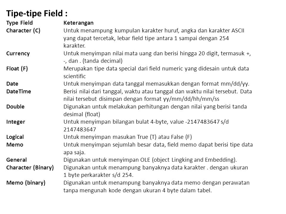 Tipe-tipe Field : Type Field Keterangan