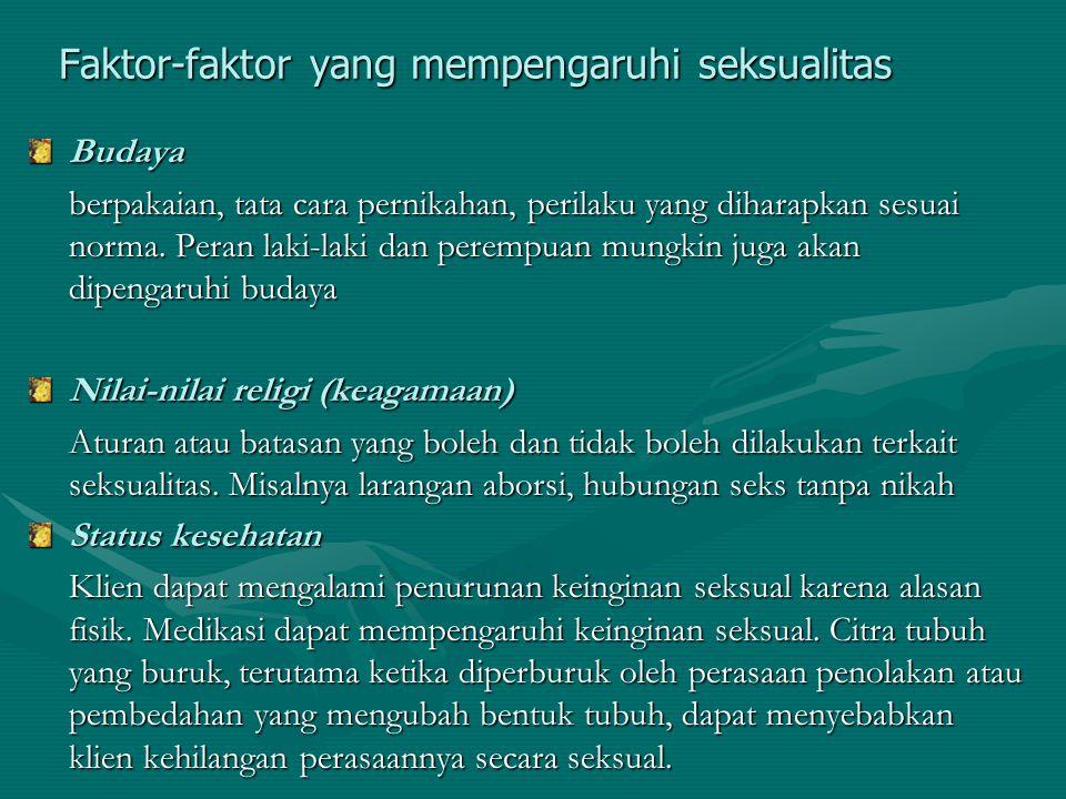 Faktor-faktor yang mempengaruhi seksualitas