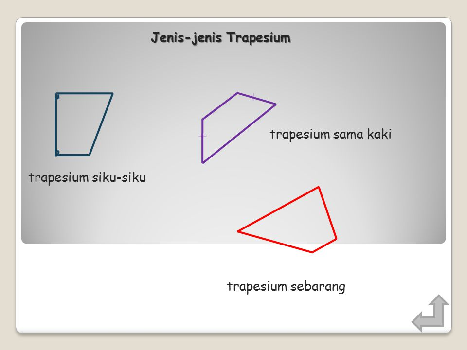 Jenis-jenis Trapesium