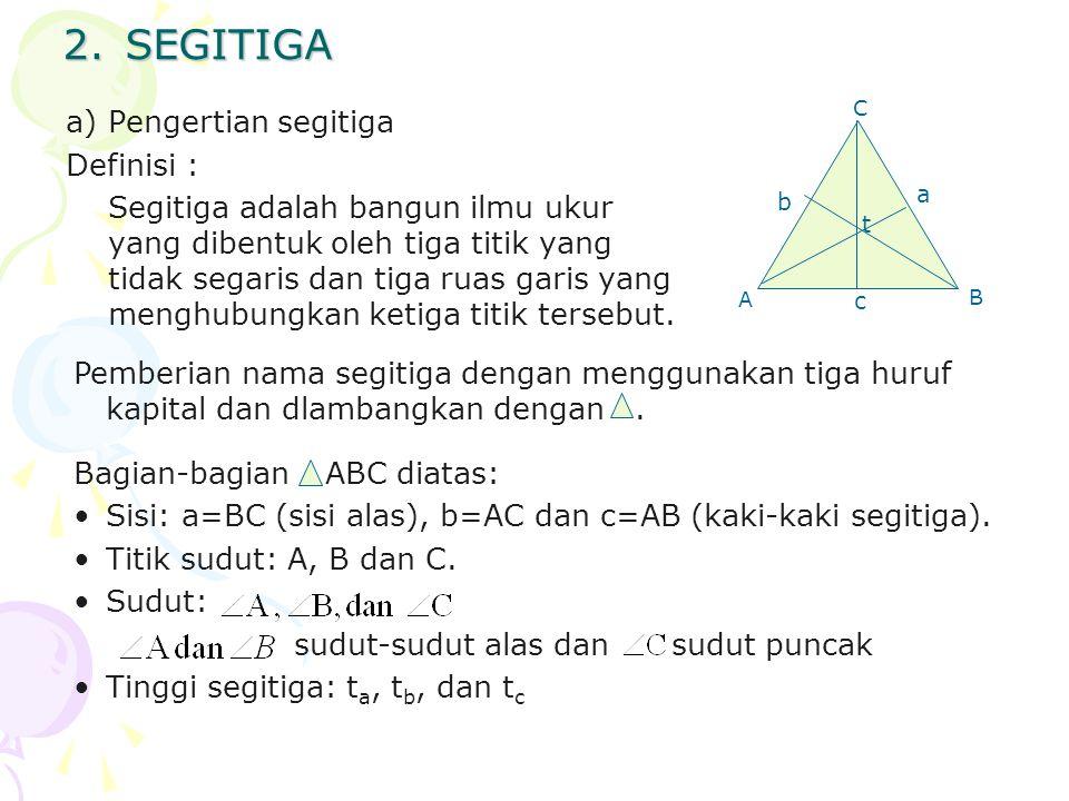 SEGITIGA Pengertian segitiga Definisi :