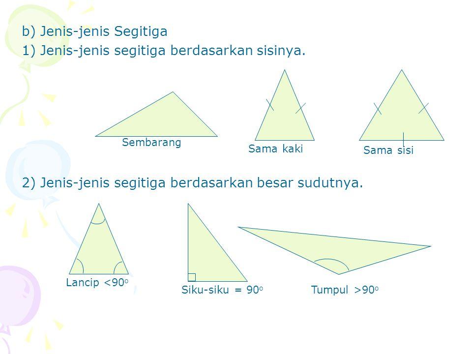 Jenis-jenis segitiga berdasarkan sisinya.