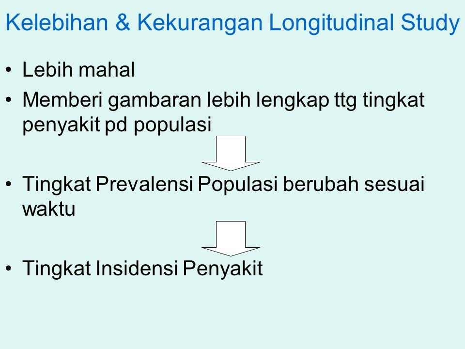 Kelebihan & Kekurangan Longitudinal Study