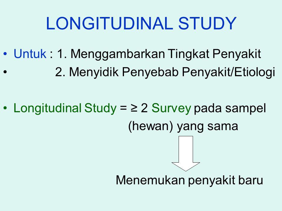 LONGITUDINAL STUDY Untuk : 1. Menggambarkan Tingkat Penyakit