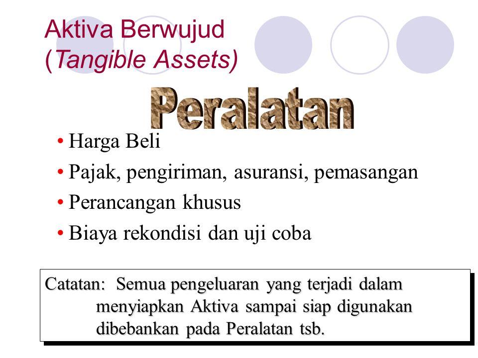 Peralatan Aktiva Berwujud (Tangible Assets) Harga Beli