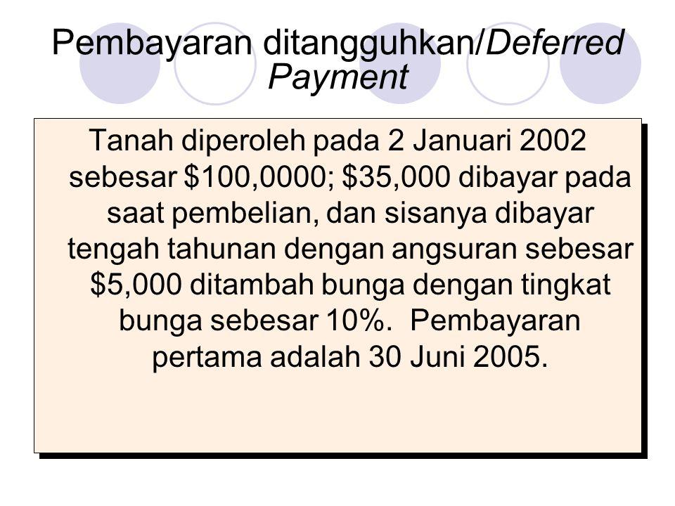 Pembayaran ditangguhkan/Deferred Payment