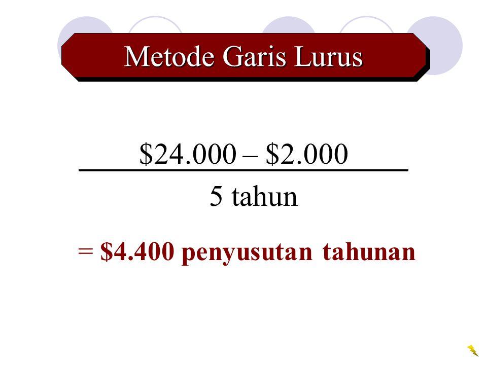 $24.000 – $2.000 Metode Garis Lurus 5 tahun