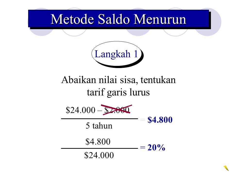 Abaikan nilai sisa, tentukan tarif garis lurus