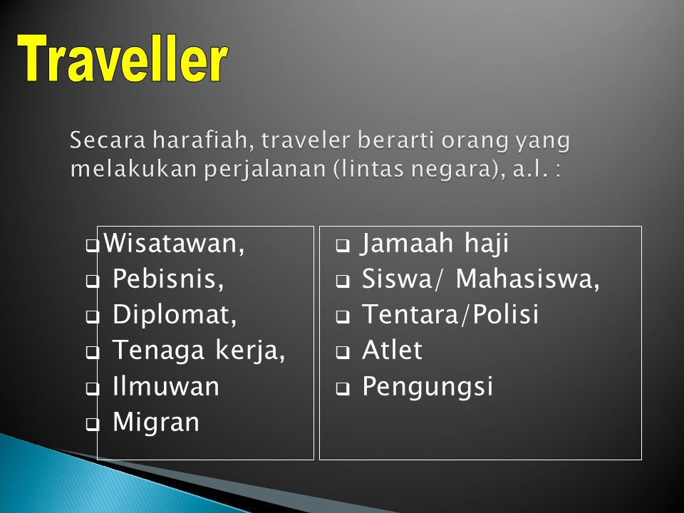 Traveller Wisatawan, Pebisnis, Diplomat, Tenaga kerja, Ilmuwan Migran