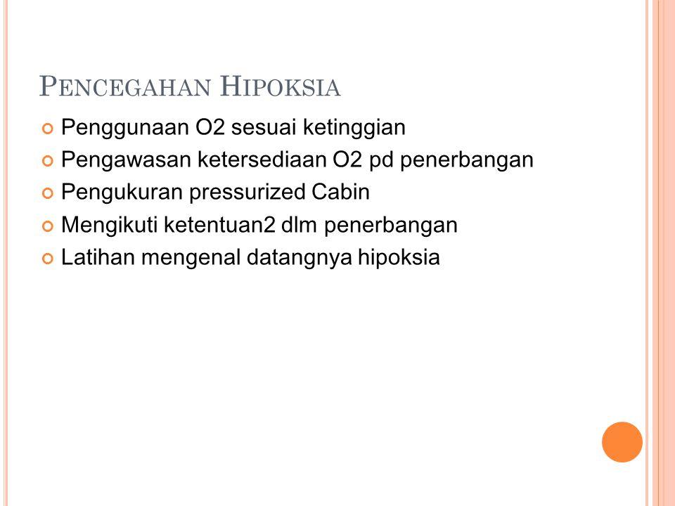 Pencegahan Hipoksia Penggunaan O2 sesuai ketinggian