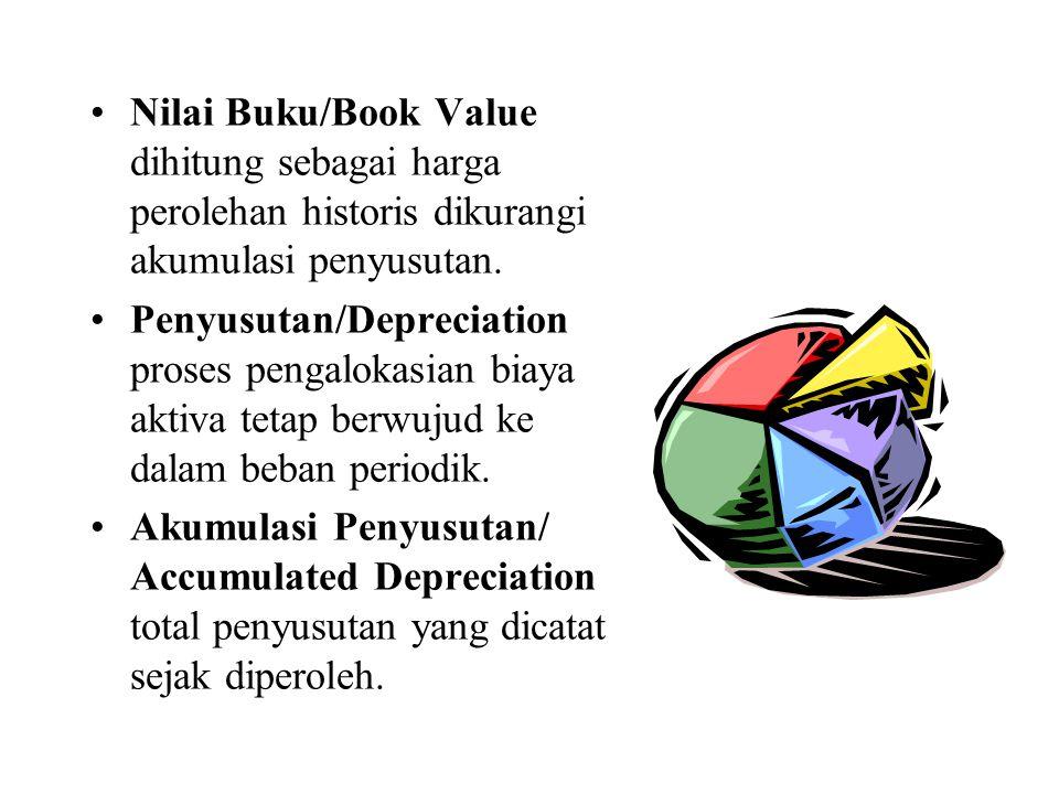 Nilai Buku/Book Value: dihitung sebagai harga perolehan historis dikurangi akumulasi penyusutan.