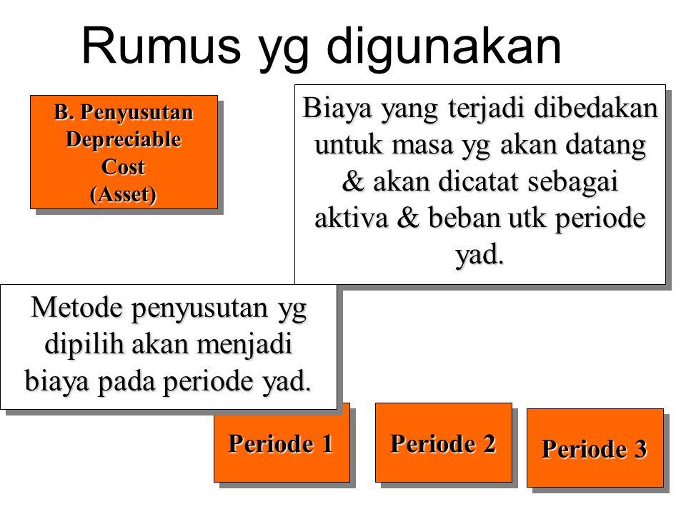 Metode penyusutan yg dipilih akan menjadi biaya pada periode yad.