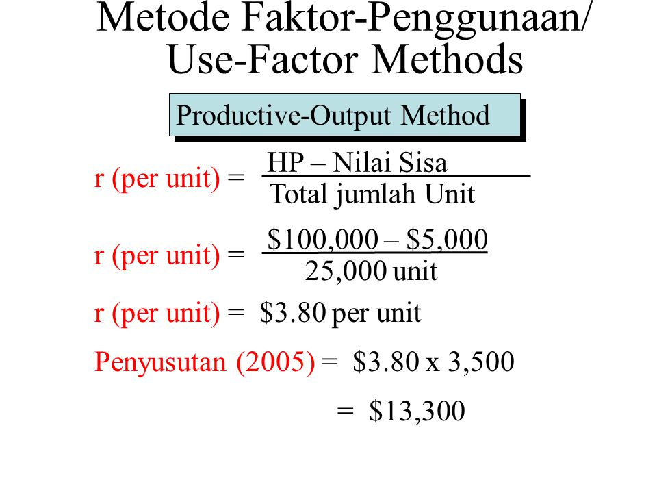 Metode Faktor-Penggunaan/ Use-Factor Methods