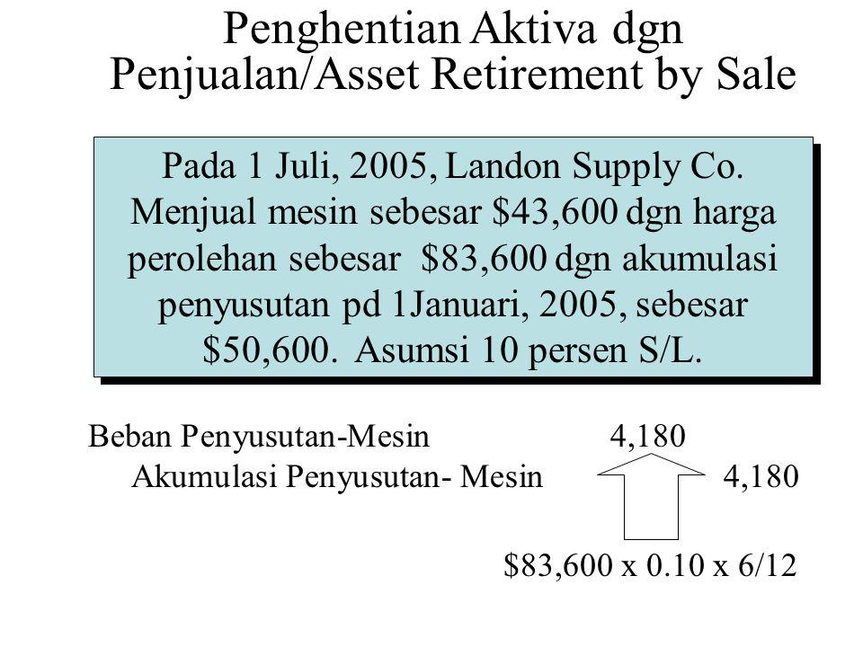 Penghentian Aktiva dgn Penjualan/Asset Retirement by Sale