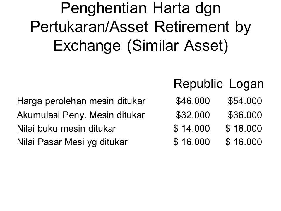 Penghentian Harta dgn Pertukaran/Asset Retirement by Exchange (Similar Asset)