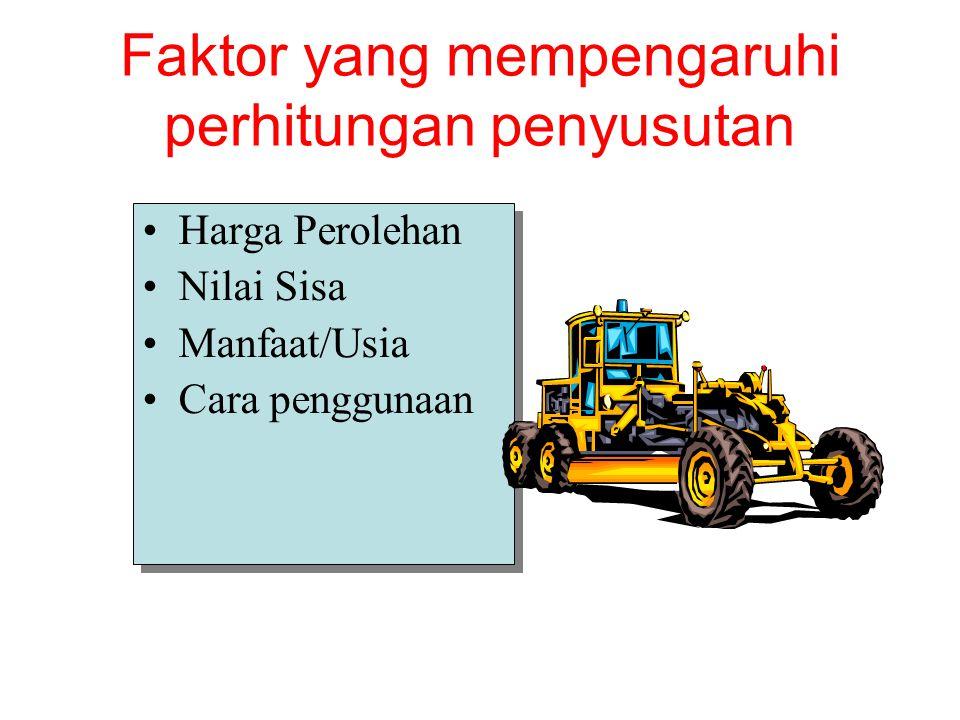 Faktor yang mempengaruhi perhitungan penyusutan