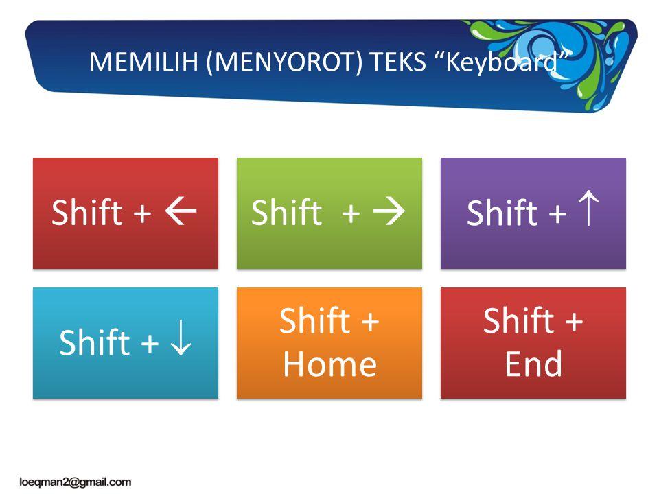 MEMILIH (MENYOROT) TEKS Keyboard