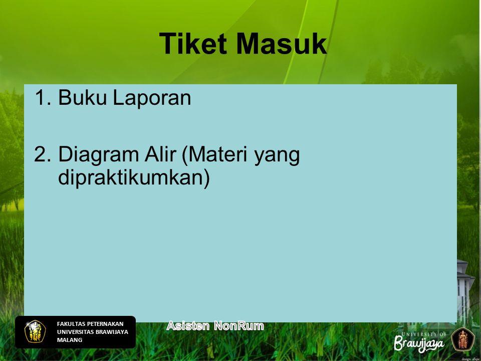 Tiket Masuk Buku Laporan Diagram Alir (Materi yang dipraktikumkan)