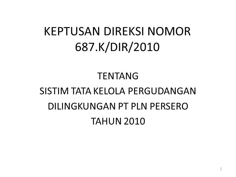 KEPTUSAN DIREKSI NOMOR 687.K/DIR/2010