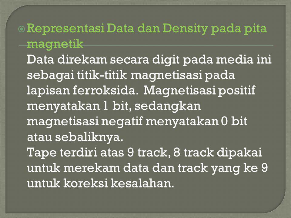 Representasi Data dan Density pada pita magnetik