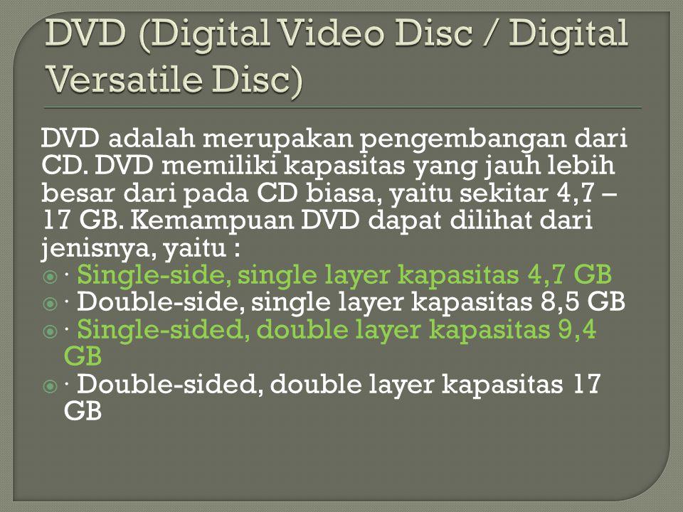 DVD (Digital Video Disc / Digital Versatile Disc)