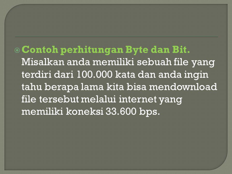 Contoh perhitungan Byte dan Bit