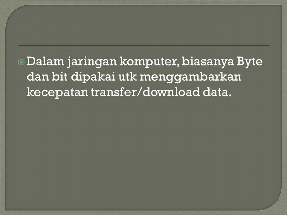 Dalam jaringan komputer, biasanya Byte dan bit dipakai utk menggambarkan kecepatan transfer/download data.