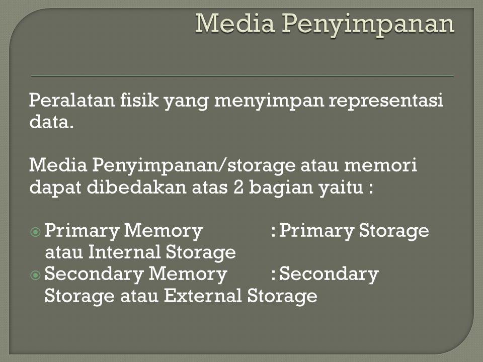Media Penyimpanan Peralatan fisik yang menyimpan representasi data.