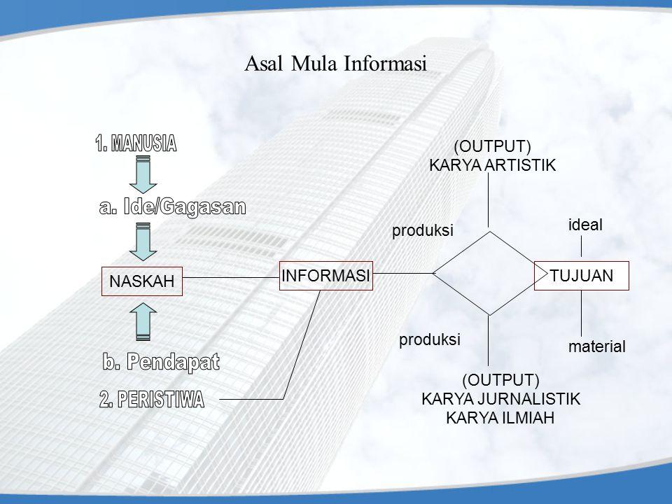 Asal Mula Informasi 1. MANUSIA (OUTPUT) KARYA ARTISTIK a. Ide/Gagasan