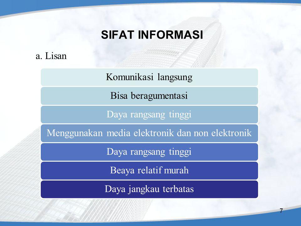 Menggunakan media elektronik dan non elektronik