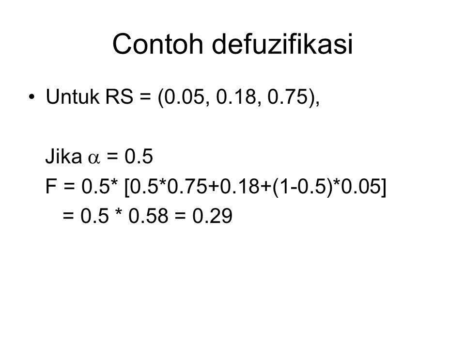 Contoh defuzifikasi Untuk RS = (0.05, 0.18, 0.75), Jika  = 0.5