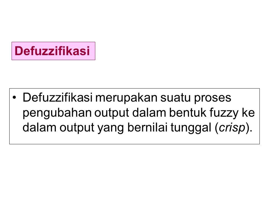 Defuzzifikasi Defuzzifikasi merupakan suatu proses pengubahan output dalam bentuk fuzzy ke dalam output yang bernilai tunggal (crisp).