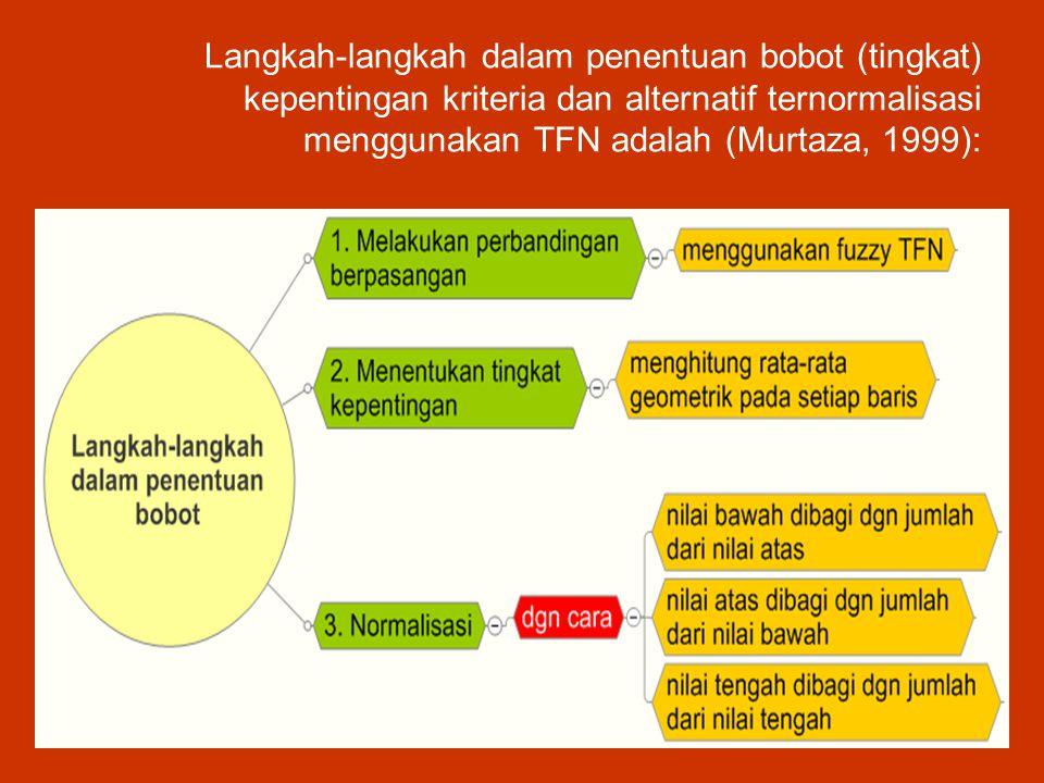 Langkah-langkah dalam penentuan bobot (tingkat) kepentingan kriteria dan alternatif ternormalisasi menggunakan TFN adalah (Murtaza, 1999):