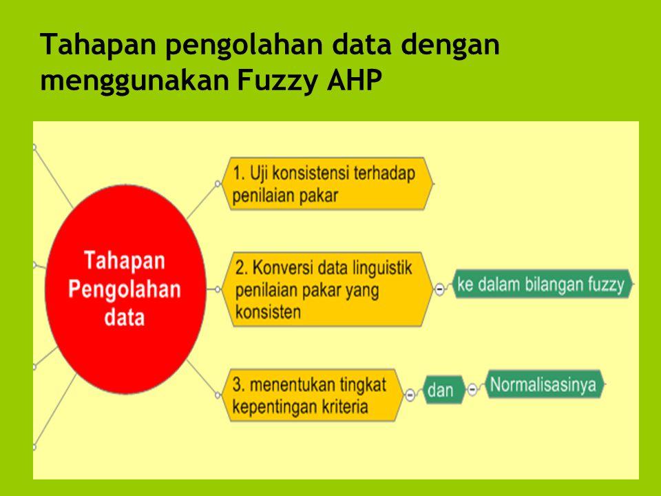 Tahapan pengolahan data dengan menggunakan Fuzzy AHP