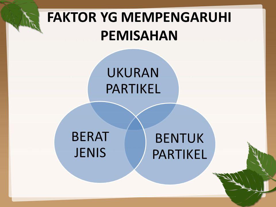 FAKTOR YG MEMPENGARUHI PEMISAHAN