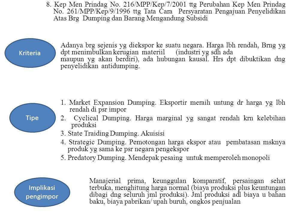 3. State Traiding Dumping. Akuisisi