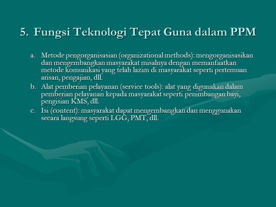 5. Fungsi Teknologi Tepat Guna dalam PPM