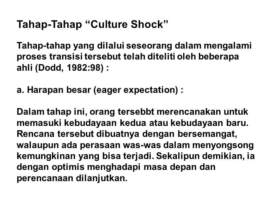 Tahap-Tahap Culture Shock